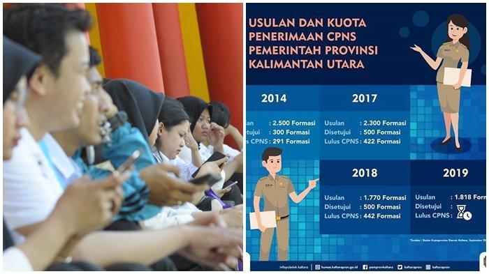 Pemprov Kaltara Buka Formasi CPNS Tuk Pelamar Usia Maksmial 40 Tahun, Ada 6 Profesi yang Dibutuhkan