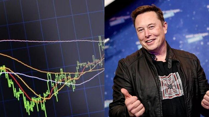 Apa Hubungan ANTM dan Elon Musk? Mendadak Trending Hari Ini Jumat 8 Januari 2021