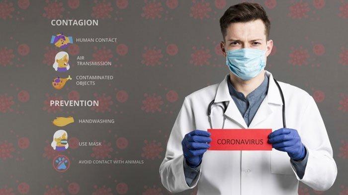 Mata Bengkak, Merah dan Berair Bisa Jadi Terinfeksi Virus Corona, Ini Penjelasan Dokter Spesialis