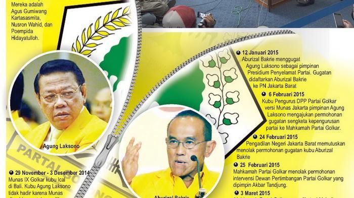 Albert Sebut Kewenangan Pemecatan di DPP Golkar
