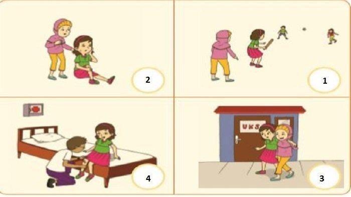 Kunci jawaban buku tema 3 kelas 2 SD halaman 105.