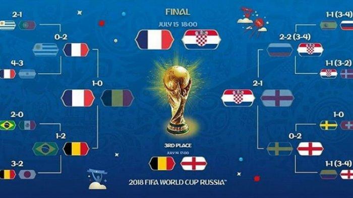 Jelang Perebutan Posisi Ketiga Belgia vs Inggris, Berikut Cara Live Streaming Lewat Ponsel