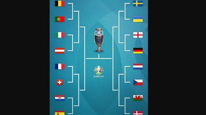 LENGKAP Jadwal 16 Besar Euro 2021 Terbaru 24 Juni, Bagan dan Negara yang Lolos 16 Besar Euro 2020