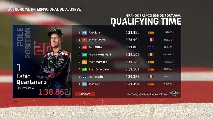 Jam Tayang & Jadwal MotoGP 2021 Live Trans7 Hari Ini, Quartararo Pole Position, Streaming UseeTV