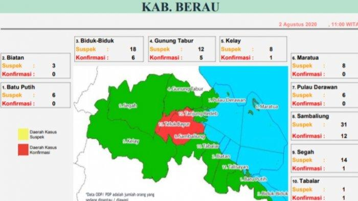 UPDATE Covid-19 di Kabupaten Berau, Sudah 68 Pasien Sembuh, Tersisa 11 Orang Yang Masih Dirawat