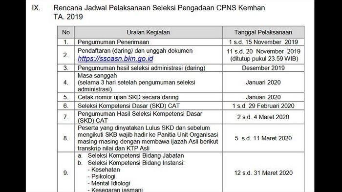 Terbaru CPNS 2019, Kementerian Dipimpin Prabowo Subianto Ini Tutup Duluan Hari Ini, Begini Alasannya