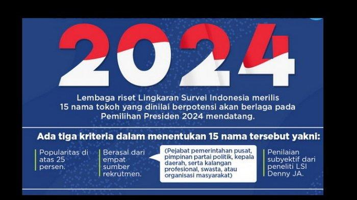 Risma Ogah Menteri dan Capres, Ini 15 Nama Lain yang Mencuat Pilpres 2024, Ada Sosok-sosok Baru