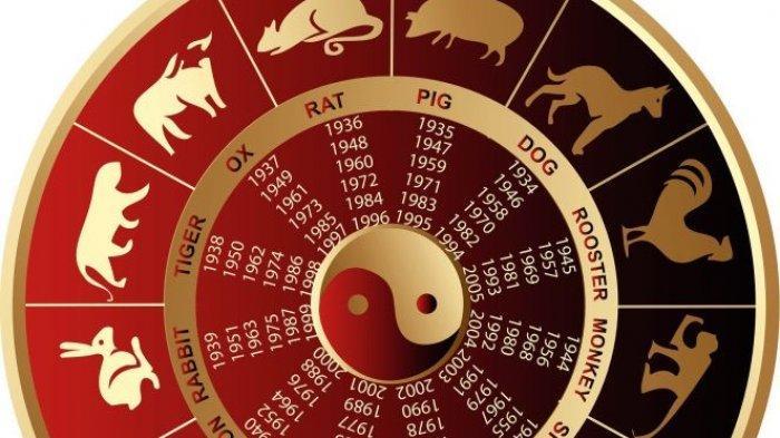 Prediksi Peruntungan Shio Rabu 24 Februari 2021, Ada 8 Shio yang Hoki, Shio Babi Raih Hasil Positif