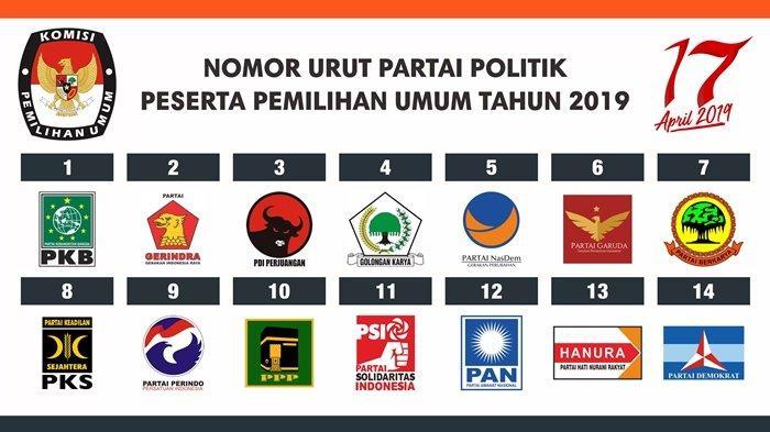 Lengkap Hasil Survei Terbaru Elektabilitas Parpol Versi Litbang Kompas Demokrat Lewati Golkar, PDIP?