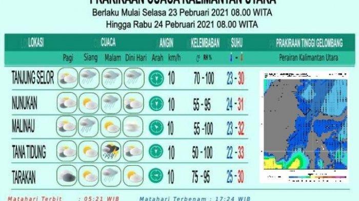Prakiraan Cuaca di Kaltara Hari Ini, Malam Nanti Tana Tidung Masih Akan Diguyur Hujan dan Petir