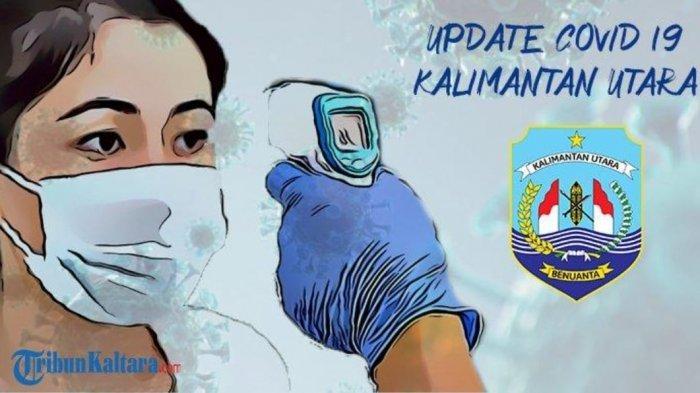 UPDATE Virus Corona di Kaltara, Tambah 114 Kasus Baru Covid-19, Kota Tarakan Sumbang Terbanyak