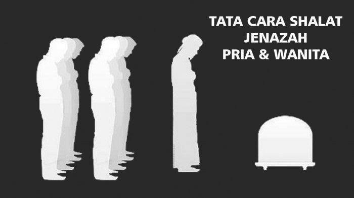 LENGKAP Tata Cara Sholat Jenazah, Syarat, Niat dan Doa Sholat Jenazah Laki-laki dan Perempuan