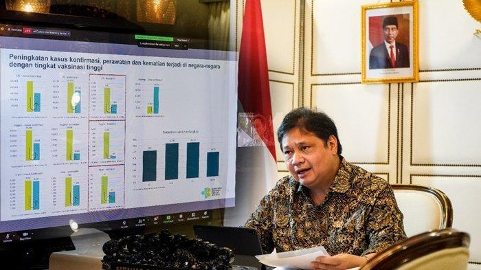PPKM Luar Jawa-Bali Hasilkan Tren Perbaikan Situasi, Hati-hati Menyikapi dan Terus Dorong Vaksinasi