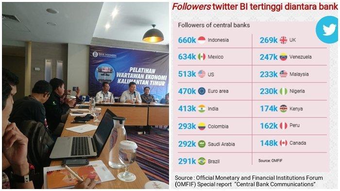 Terungkap, Follower Twitter Bank Indonesia Terbesar diantara Bank Sentral Dunia, Ini Sebabnya