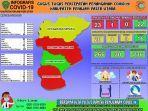 01-data-update-covid-19-kabupaten-penajam-paser-utara.jpg