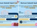 alur-penyaluran-bantuan-subsidi-upah-untuk-pekerja.jpg