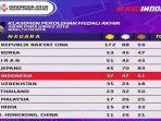 asian-para-games-2018_20181014_143147.jpg