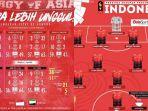 babak-16-besar-asian-games-2018-indonesia-vs-uea-uni-emirat-arab_20180824_122734.jpg