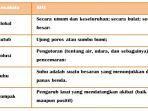 berikut-ini-kunci-jawaban-tema-3-kelas-3-sd-fix-lagi.jpg