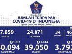 berikut-update-data-sebaran-corona-di-indonesia-rabu-1572020-fix.jpg