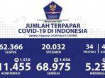 data-sebaran-kasus-corona-di-indonesia-terbaru-minggu-282020-fix.jpg