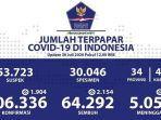 data-sebaran-virus-corona-atau-covid-19-di-indonesia-kamis-3072020-fix-lagi-3.jpg