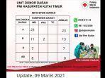 data-stok-darah-yang-tersedia-di-utd-pmi-kabupaten-kutai-timur-provinsi-kalimantan-timur.jpg