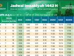 download-jadwal-imsakiyah-puasa-ramadan-2021-ini-linknya-fix-lagi.jpg