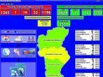 grafifk-perkembangan-wabah-covid-19-di-kabupaten-ppu.jpg