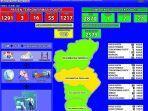 grafik-update-covid-19-di-kabupaten-penajam-paser-utara-ppu-kamis-1062021.jpg
