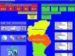 grafik-update-covid-19-di-kabupaten-penajam-paser-utaraselasa-932021.jpg