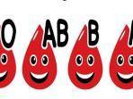 INILAH Tingkat Kecerdasan dan Sifat Berdasarkan Golongan Darah, A Orangnya Teliti, O Jago Analisis