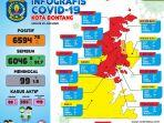 infografis-perkembangan-kasus-virus-corona-dari-tim-satgas-covid-19-bontang09.jpg
