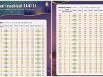 jadwal-imsakiyah-puasa-ramadan-20201441-h-wilayah-bandung-dan-sekitarnya.jpg