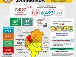 kota-samarinda-provinsi-kalimantan-timur-kembali-mengalami-peningkatan-kasus.jpg