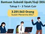 penyaluran-blt-subsidi-gaji-rp-1-juta.jpg