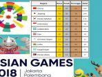 perolehan-medali-asian-games-2018_20180902_080922.jpg