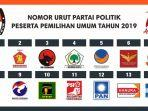 survei-partai-politik-terbaru-versi-lkpi.jpg