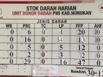 unit-donor-darat-pmi-kabupaten-nunukan.jpg