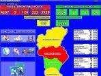update-perkembangan-penanganan-pandemi-covid-19-per-9-september-2021.jpg