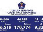 update-sebaran-virus-corona-di-indonesia-jumat-1892020-fix-lagi-2.jpg