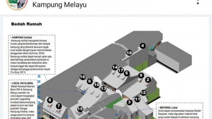 Anies Baswedan Renovasi Rumah, Netizen: Anggaran Jangan Dikeruk Terus Pak, Ibukota Sudah Mau Pindah