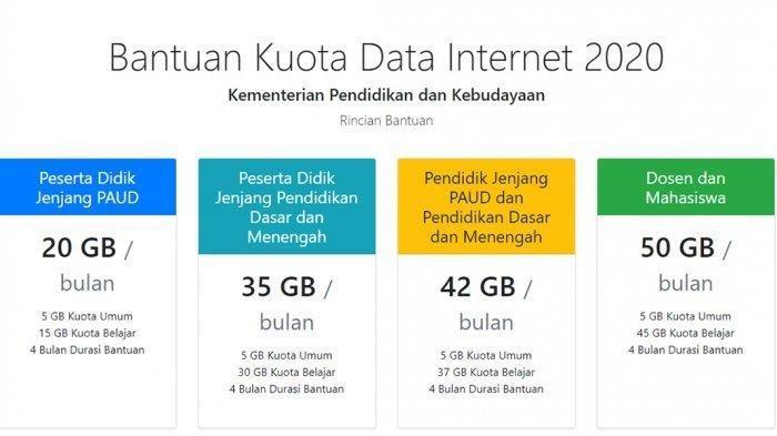 Paket Internet Murah dari Telkomsel Sampai Kuota Internet Gratis, Klik Link My Telkomsel