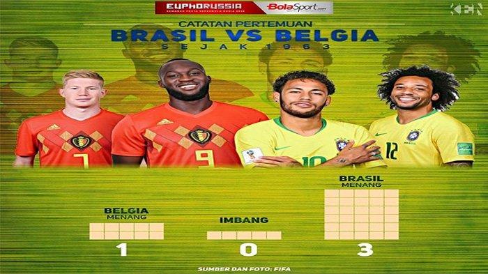 Prancis Kalahkan Uruguay 2-0, Tim Ayam Jantan Makin Mendekati Juara Piala Dunia 2018