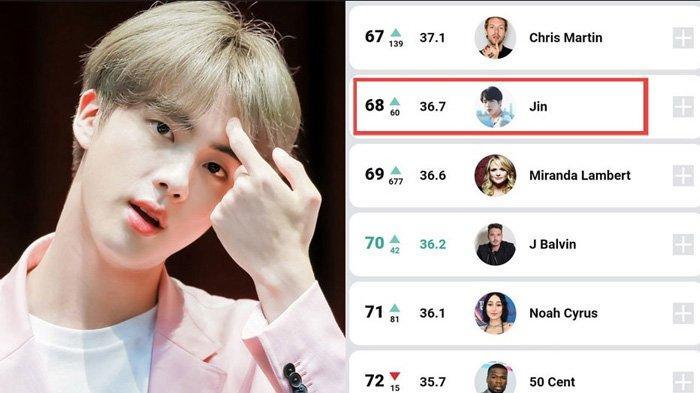 Daebak, Jin BTS Jadi Satu-satunya Idol KPop yang Masuk Daftar ZIG Index, Kalahkan Bruno Mars!