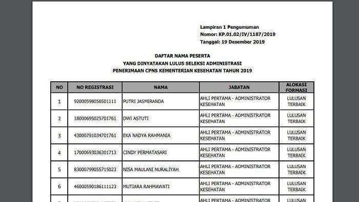 27.134 Pelamar Lolos Seleksi Administrasi CPNS 2019 Kementerian Kesehatan, Cek Namamu!