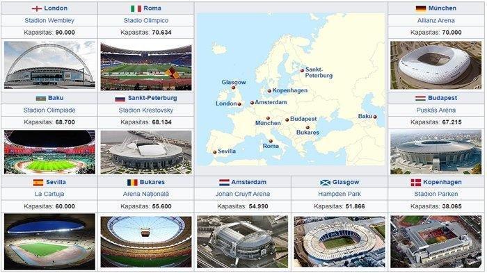Siaran Langsung EURO 2021 Penyisihan Grup hingga Final Via RCTI, Cek Jadwal Lengkap Euro 2021