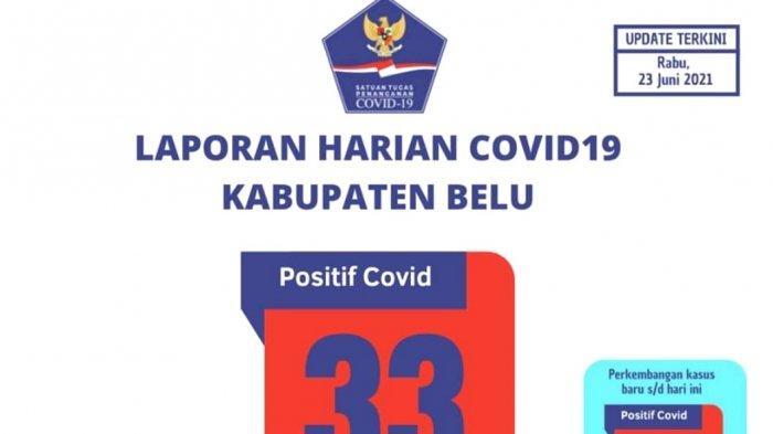 Waspada! Kasus Positif COVID-19 di Belu Selama Sepekan Mencapai 82 Kasus