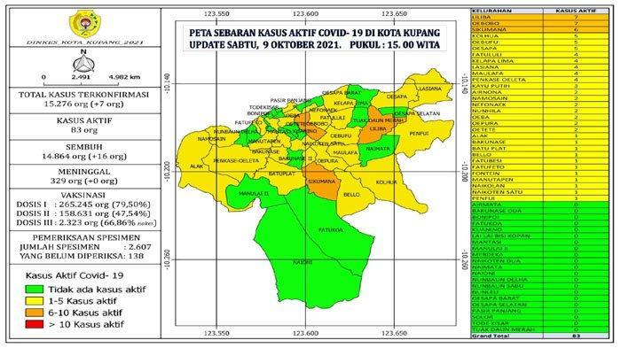 Kota Kupang Tak Ada Wilayah Zona Merah Sebaran Kasus Covid-19