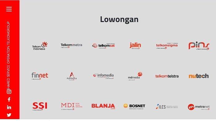 Lowongan Kerja Anak Usaha Telkom Group April 2021 Bagi Fresh Graduate D3 S1 Syarat Posisi Link Lamar